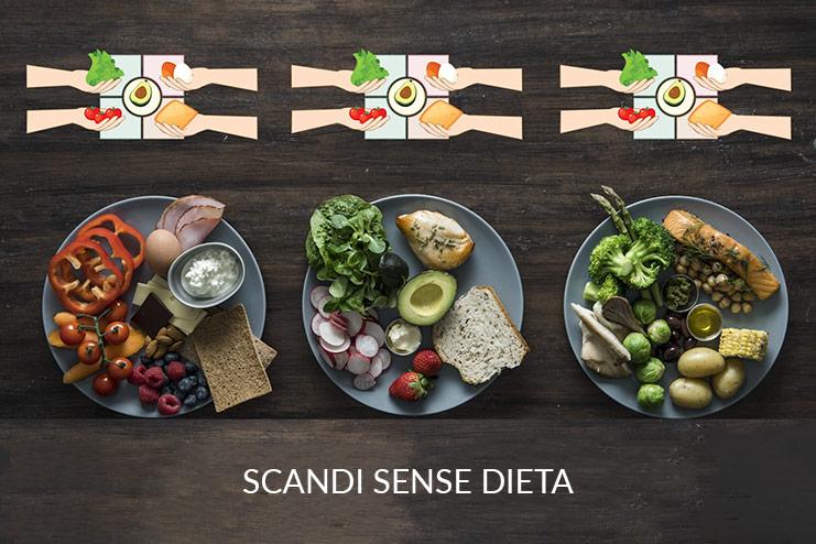 Scandi Sense dieta